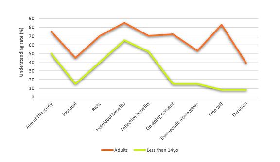 Graph 1 eng.png