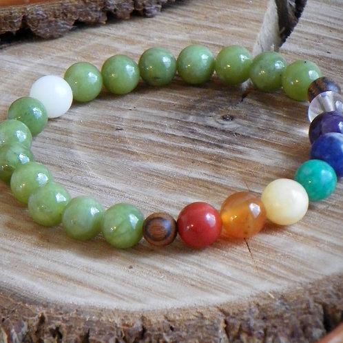 Bracelet: Align with the Heart