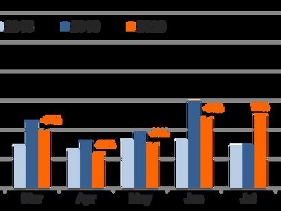 Sähköautojen kasvu vahvassa nousussa