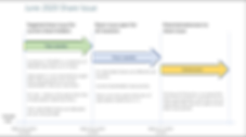 Web_shareoffer_diagram_ENG.png