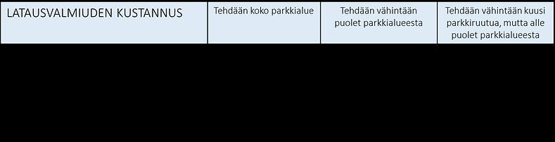 Kustannukset.png