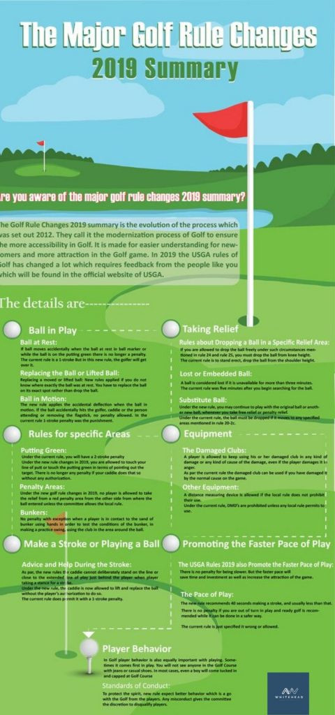 Summary New Golf Rules
