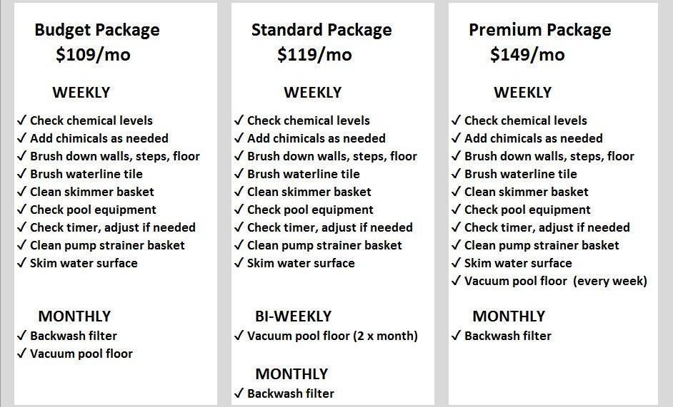 Pool package pricing.JPG