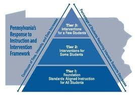 PA RTII Framework