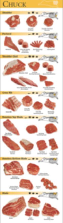 DiPietro's Chuck, Shoulder Beef Meat Cuts