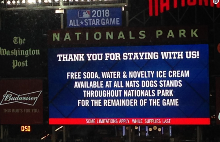 Braves vs. Nationals Delayed 3 Hrs for Rain  That Never Happened