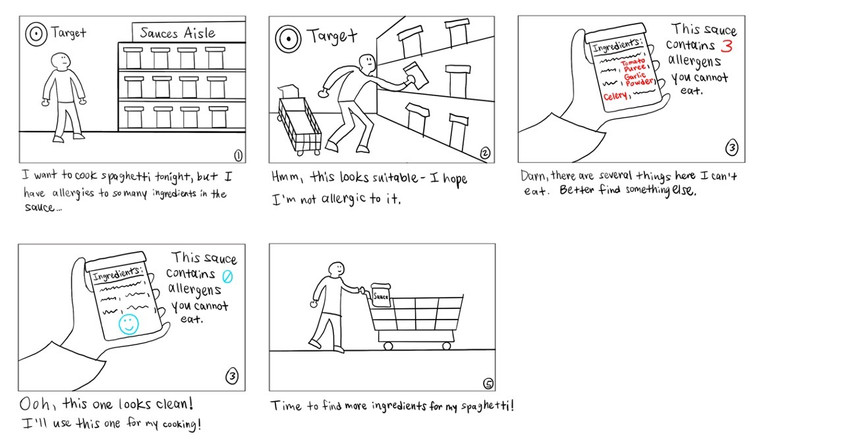 Storyboard: Shopping for an allergen-free spaghetti sauce