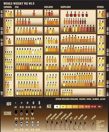 WhiskyVis_v0.9_300ppi-01.jpg