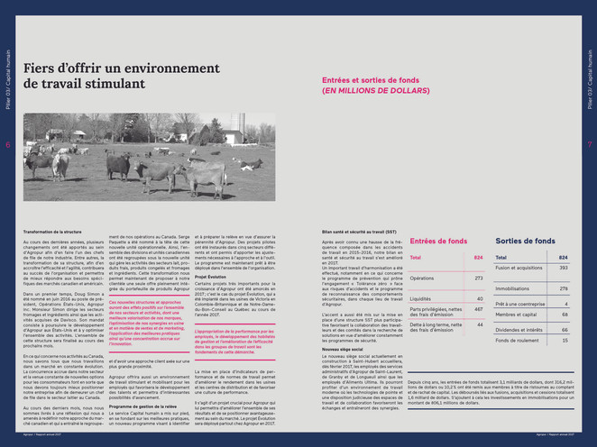 Rapport Annuel sur Agropur