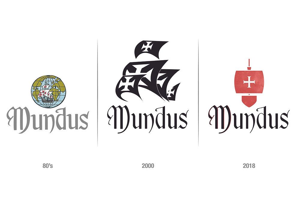Evolucao Logo Mundus.jpg