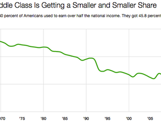 The Decline Of the Middle Class