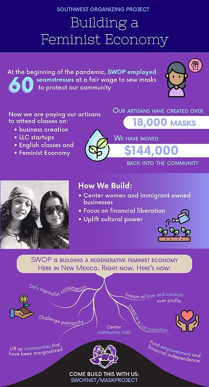 Building a Feminist Economy infographic.