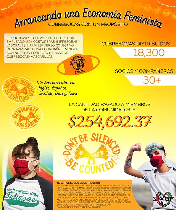 First Feminist Economy infographic (ESP)