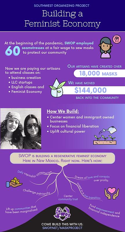 CM Fem econ infographic web.png