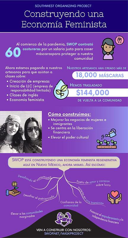Building a Feminist Economy - Spanish.jp