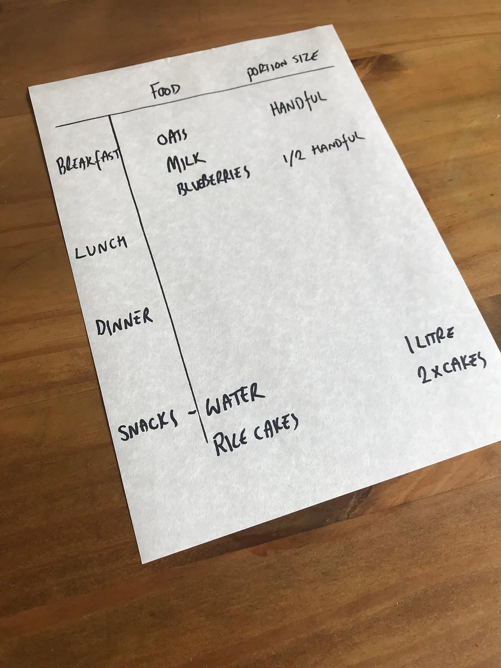 A handwritten food diary