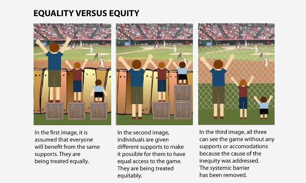 Equality, equity, no barriers