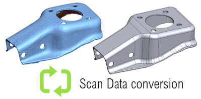 scan data conversion