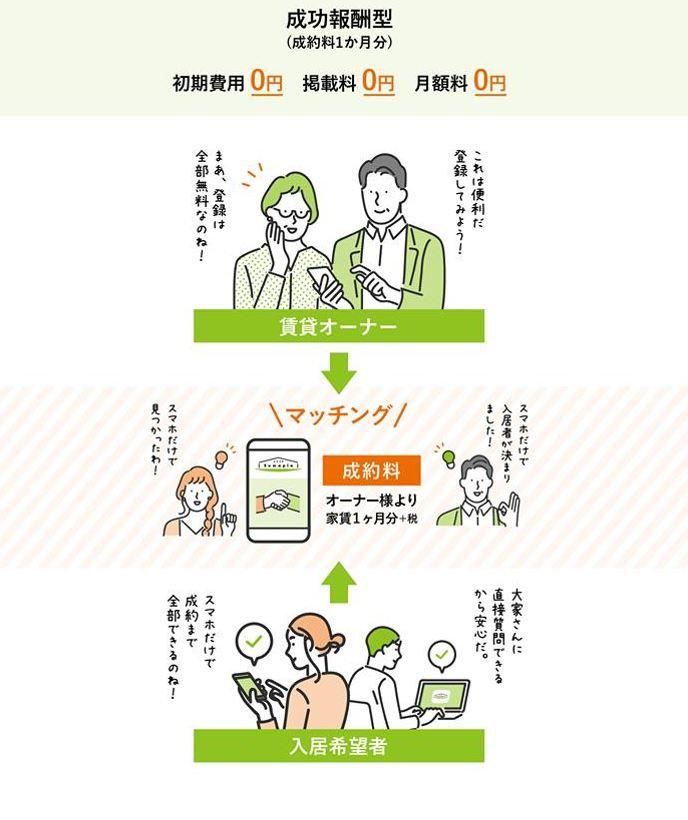 マッチング画像_ow.JPG