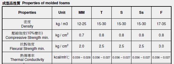 eps-foam-of-rapid-prototype-2
