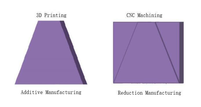 difference-between-3d-printing-and-cnc-machining-1