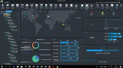 iCE365 Global View