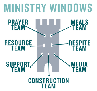 Fortify Ministry Windows.png