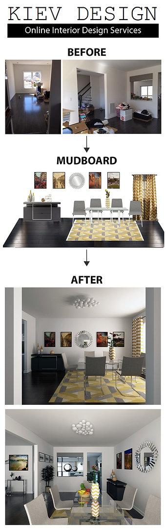 Design Process - Interior Design Services Online