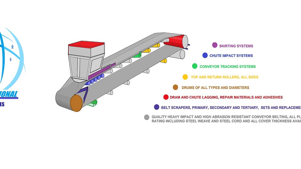 Conveyor components.