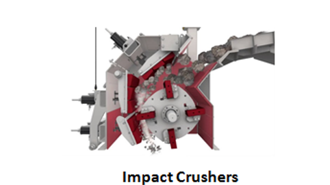 Crusher replacement parts