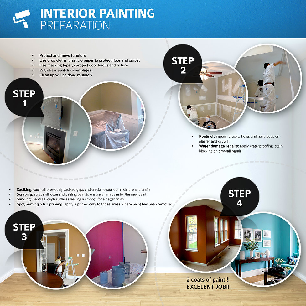 INTERIOR PAINTING PREPARATION.jpg