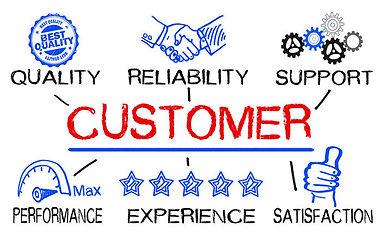ajocard customer service support4.jpg
