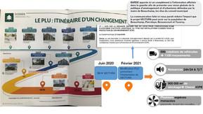 PLU - Beauchamp - Cheminement d'un changement