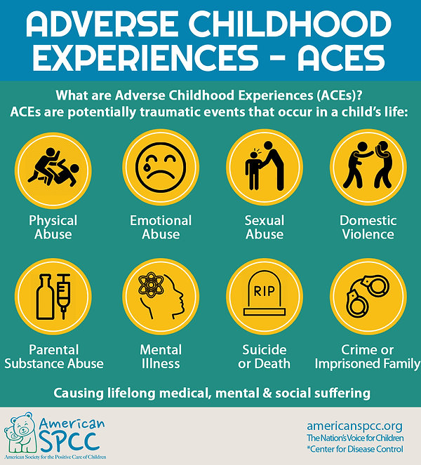 Adverse-Childhood-Experiences-What-are-A