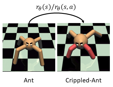 Adversarial Imitation Via Variational Inverse Reinforcement Learning