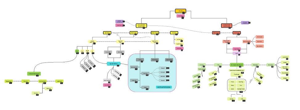 Asset Sitemap v1.jpg
