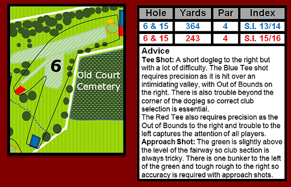 Hole 6.png