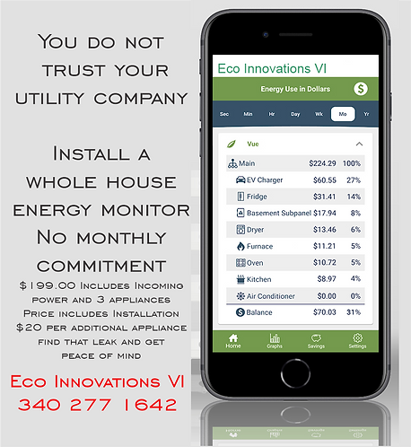Online Energy Monitor