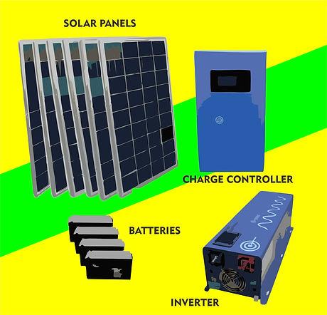 Solar power kits 1.jpg