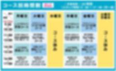 椋野店コース時間割201912.JPG