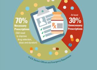 The Over-prescription of Antibiotics - Epidemic status?