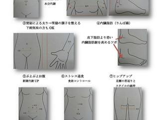 スリムアップ鍼・リラクゼーション彩
