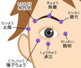 目のくま・リラクゼーション彩