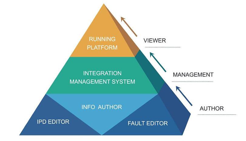 IETM-piramid.JPG
