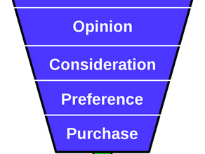 HOW RELATIONSHIPS CHANGE A SALES FUNNEL INTO A SALES PIPELINE