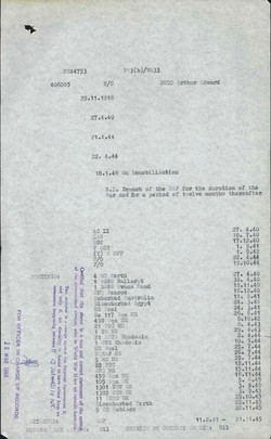Arthur Budd Service Records - Postings