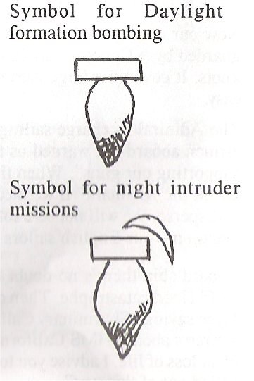Symbols for missions