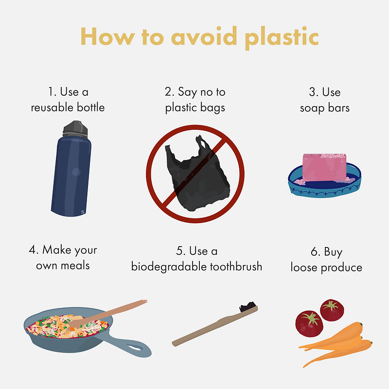 Avoid Plastic2Artboard 1 copy 4.png