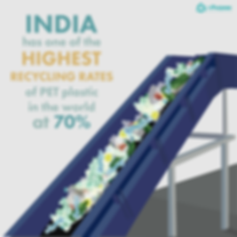 Recycling rates in India
