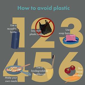 Avoid Plastic 7Artboard 1 copy 7.png